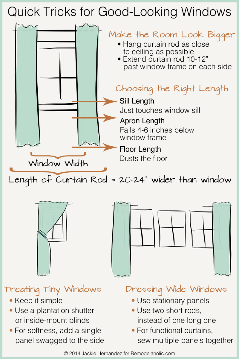 If You Are Thinking Of Redecorating Your Room And Changing The Curtains Well Need To Be Aware Standard Curtain Lengths